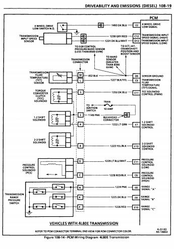 4l80e Limp Mode Trans Fuse Ing, 4l80e Wiring Diagram