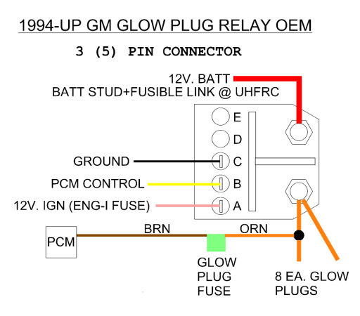 6.5 Glow Plug Controller Wiring Diagram from www.dieselplace.com