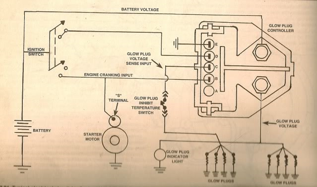 Gm Glow Plug Wiring - Fusebox and Wiring Diagram device-pitch -  device-pitch.menomascus.itdiagram database