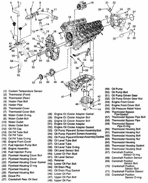 Replacing water pump on an LB7 Diesel Place Chevrolet and GMC – Lbz Engine Diagram