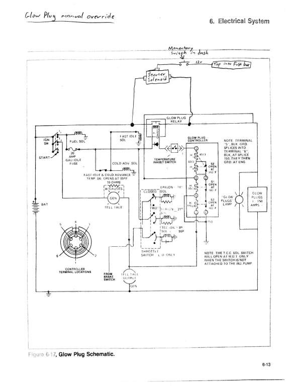 1985 Chevy Glow Plug Wiring Wiring Diagram End Network B End Network B Piuconzero It