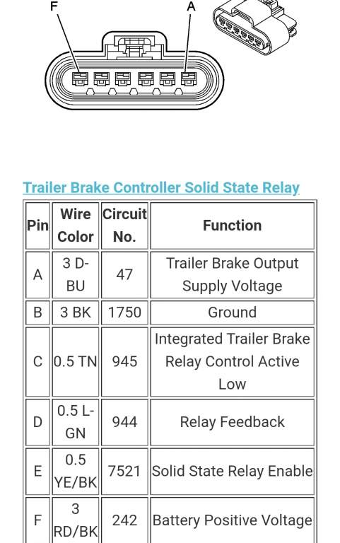 2009 Chevy Silverado Integrated Trailer Brake Wiring